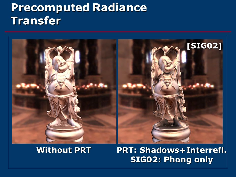 Precomputed Radiance Transfer