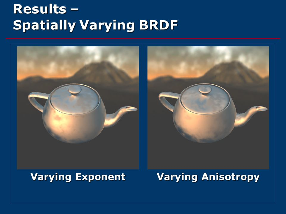 Results – Spatially Varying BRDF