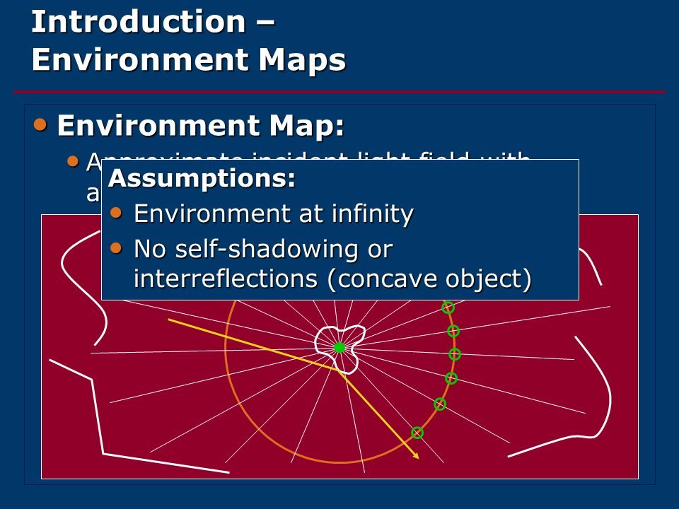 Introduction – Environment Maps