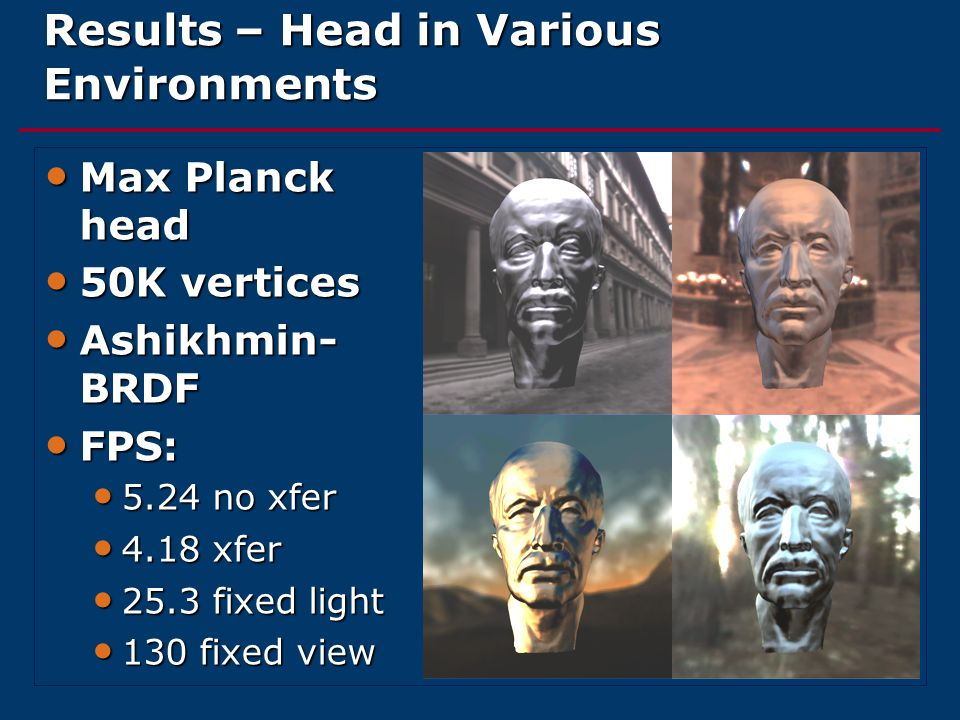 Results – Head in Various Environments