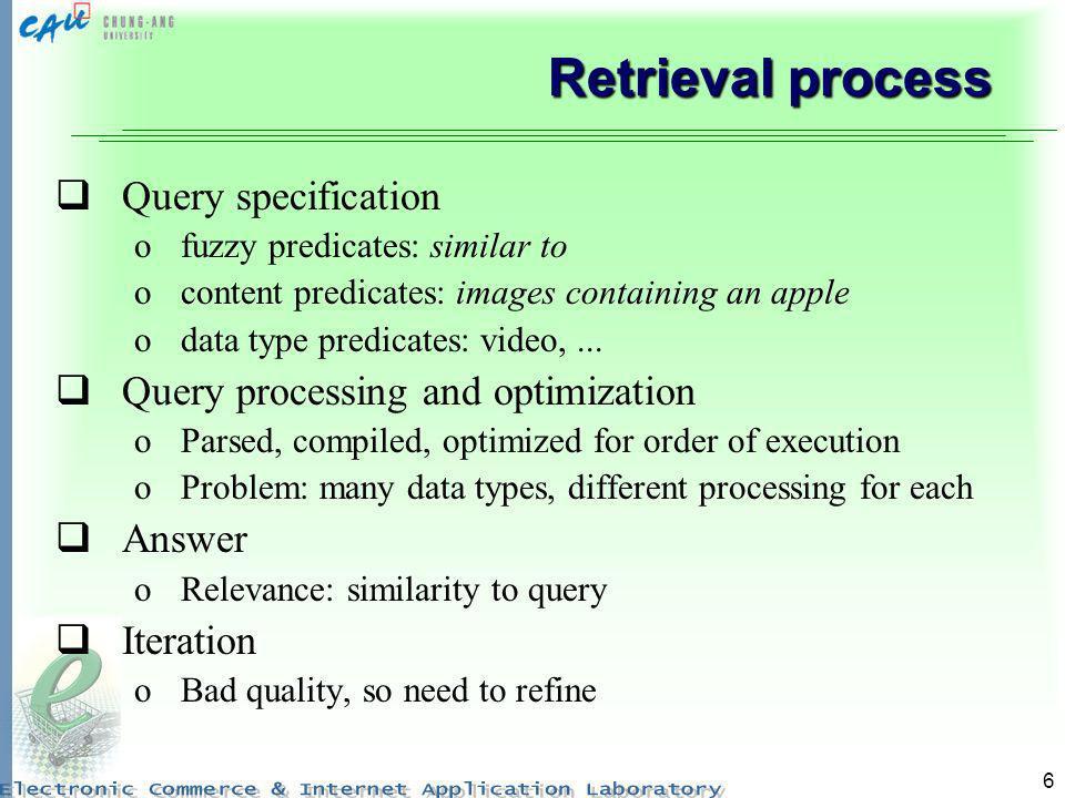 Retrieval process Query specification