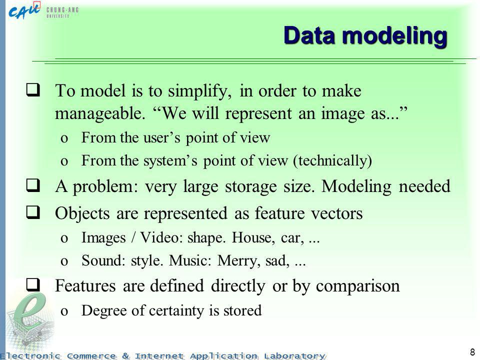 Data modeling To model is to simplify, in order to make manageable. We will represent an image as...