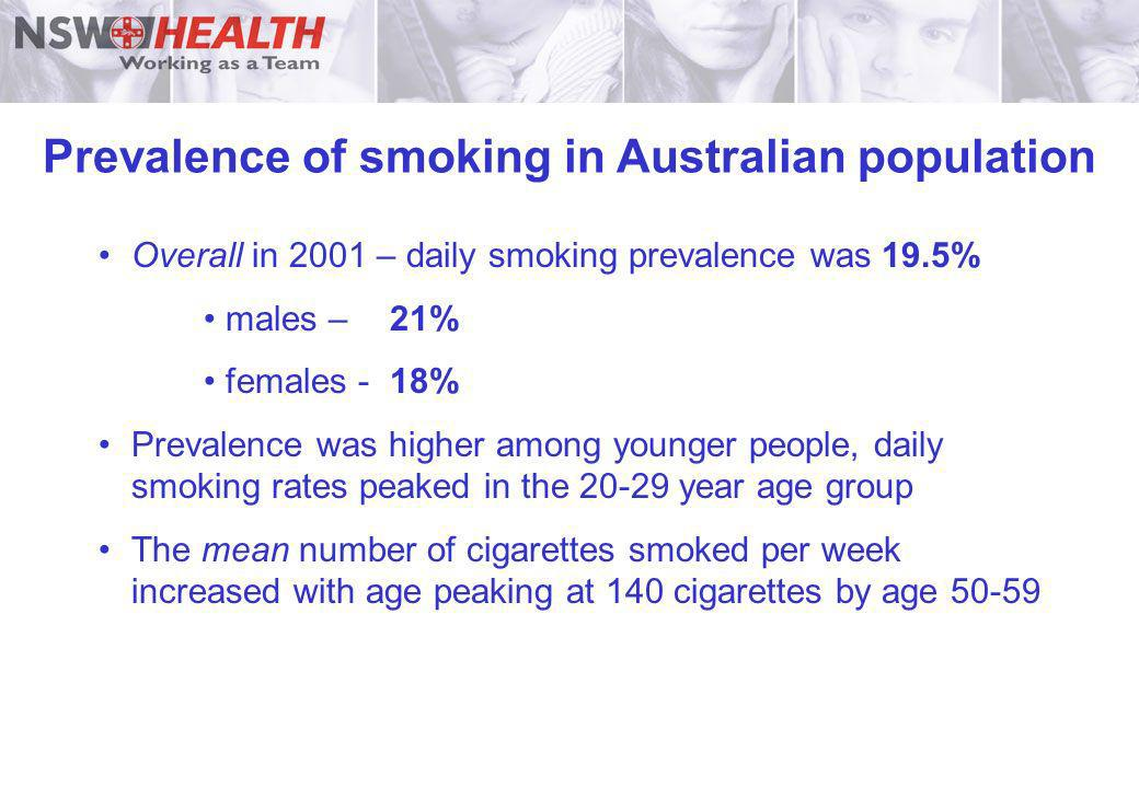 Prevalence of smoking in Australian population