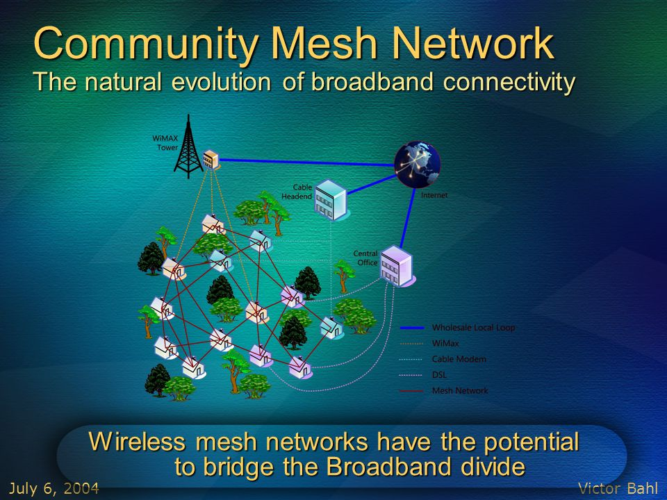 Community Mesh Network The natural evolution of broadband connectivity