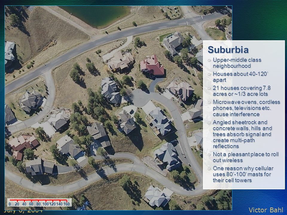 Suburbia Upper-middle class neighbourhood Houses about ' apart