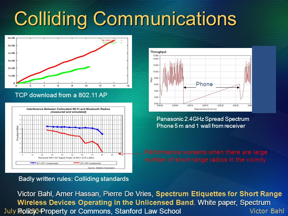 Colliding Communications