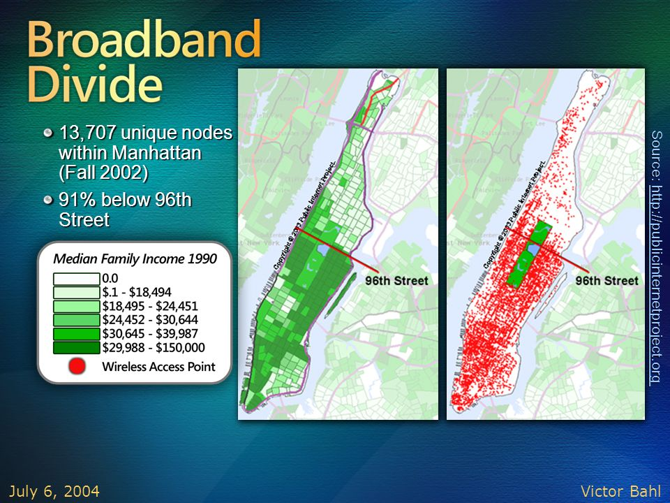 Broadband Divide 13,707 unique nodes within Manhattan (Fall 2002)