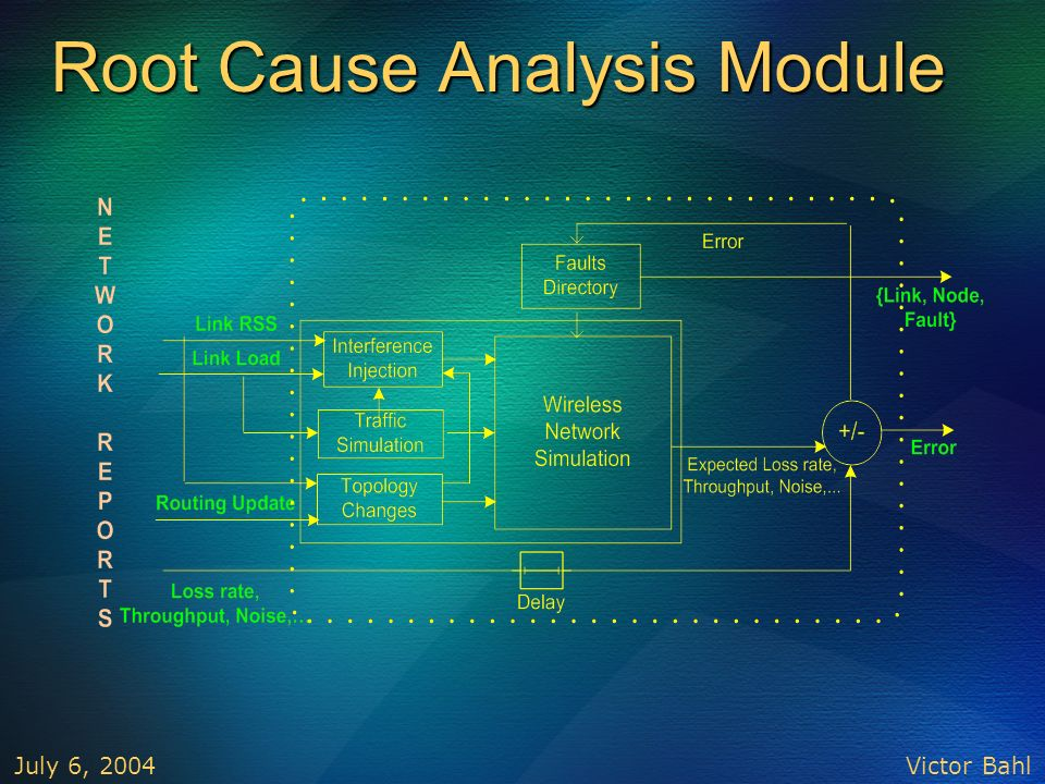 Root Cause Analysis Module