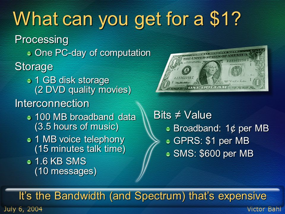 It's the Bandwidth (and Spectrum) that's expensive
