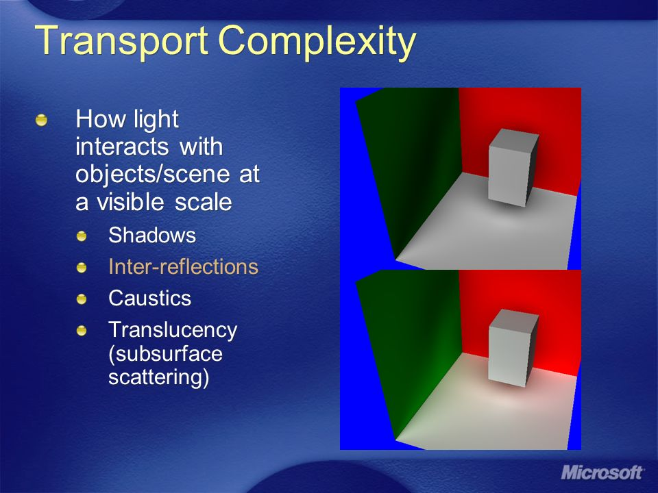 Transport Complexity How light interacts with objects/scene at a visible scale. Shadows. Inter-reflections.