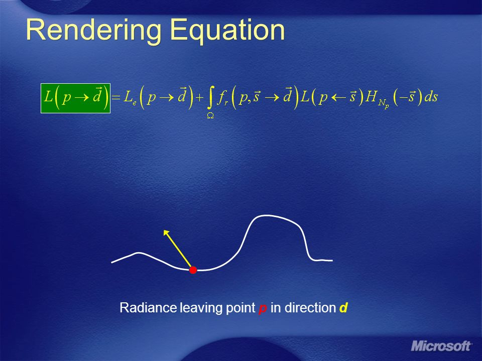 Rendering Equation Radiance leaving point p in direction d