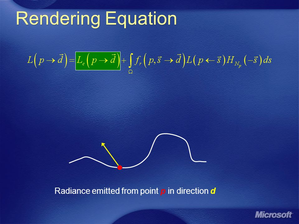 Rendering Equation Radiance emitted from point p in direction d
