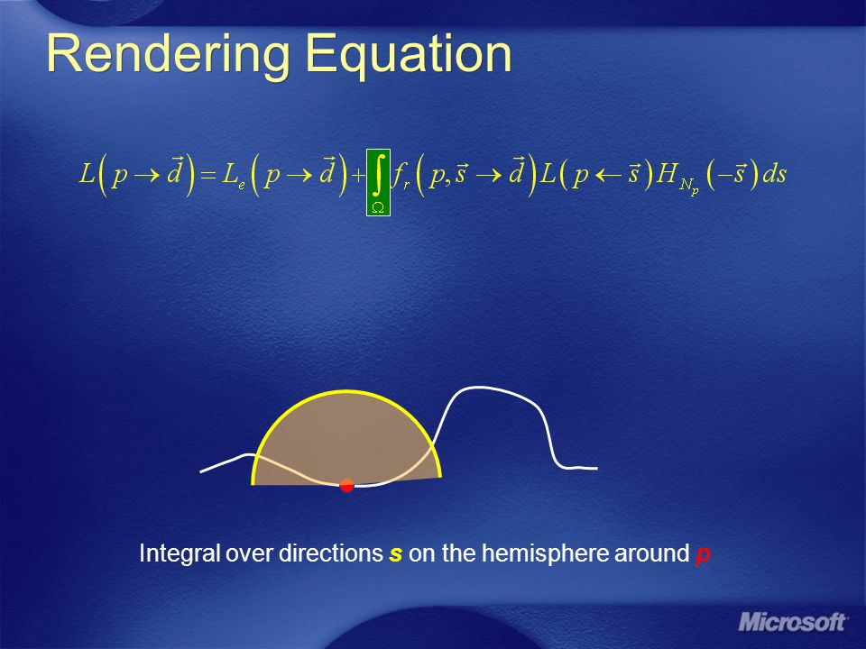 3/27/2017 10:02 PM Rendering Equation. Integral over directions s on the hemisphere around p. © 2004 Microsoft Corporation. All rights reserved.