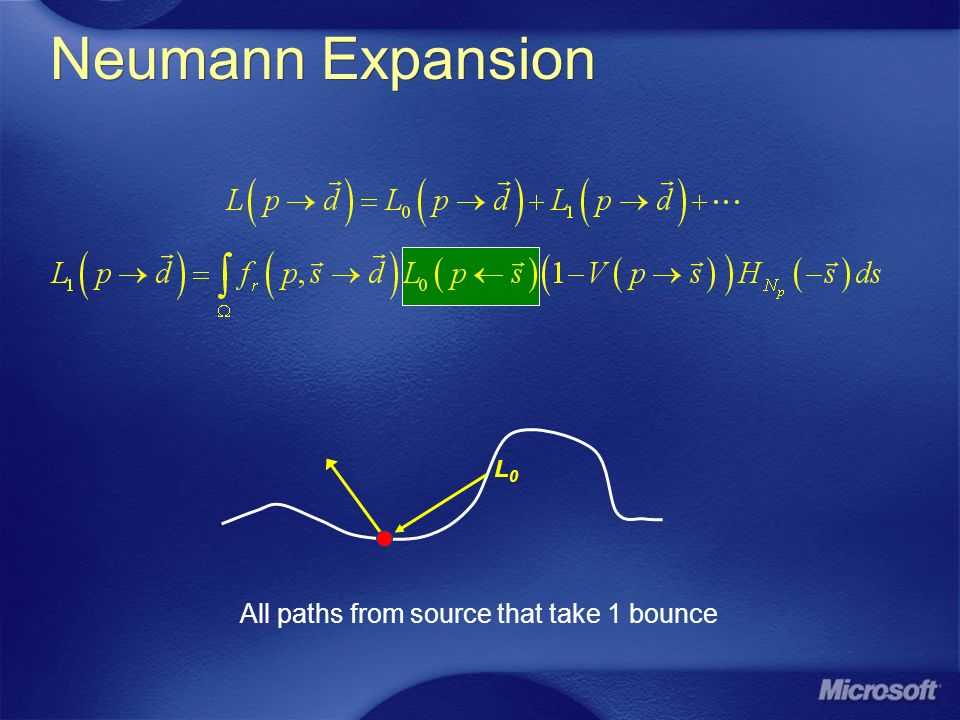 Neumann Expansion All paths from source that take 1 bounce L0