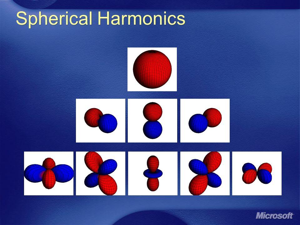 Spherical Harmonics 3/27/2017 10:02 PM