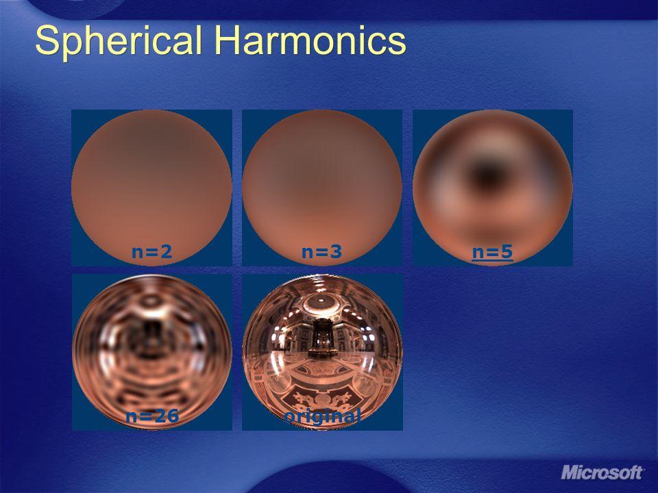 Spherical Harmonics n=2 n=3 n=5 n=26 original 3/27/2017 10:02 PM