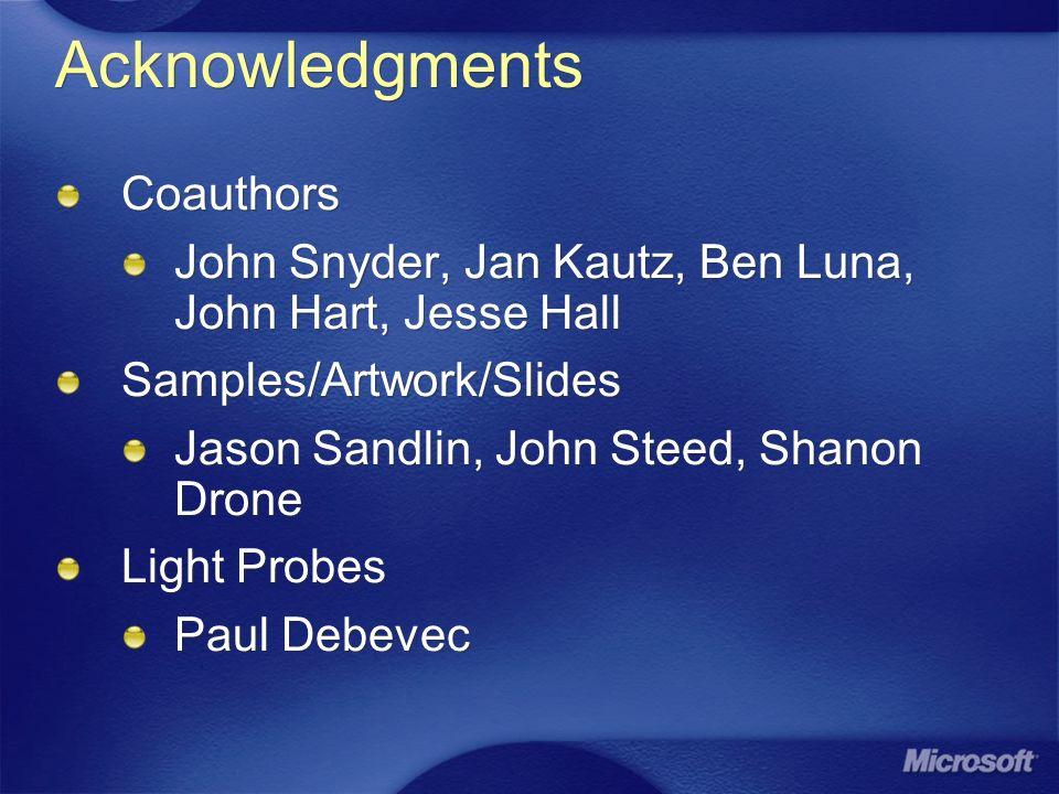 Acknowledgments Coauthors