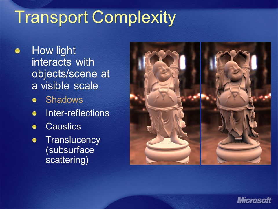 Transport ComplexityHow light interacts with objects/scene at a visible scale. Shadows. Inter-reflections.