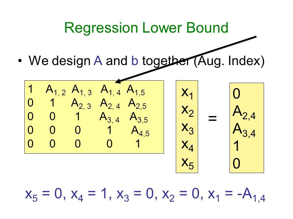 Regression Lower Bound
