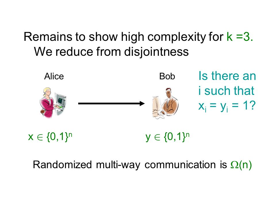 Remains to show high complexity for k =3. We reduce from disjointness