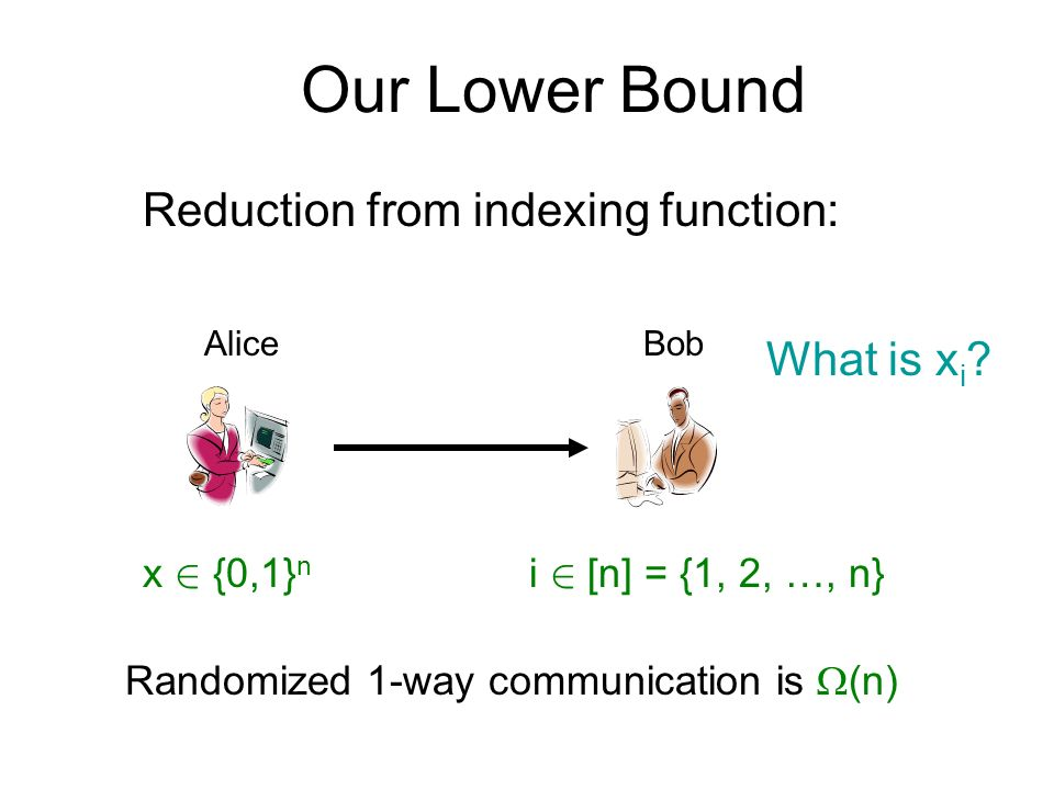 Our Lower Bound Reduction from indexing function: What is xi