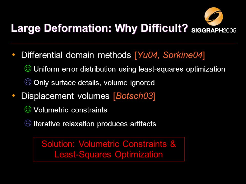 Large Deformation: Why Difficult