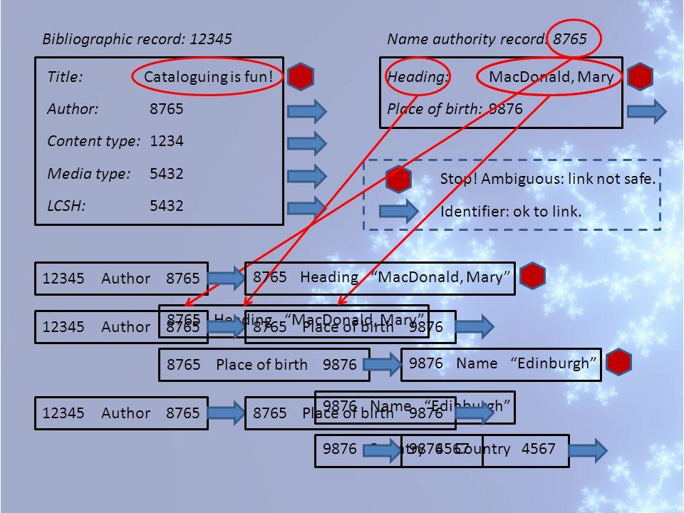 Bibliographic record: 12345
