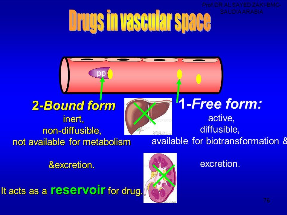 Prof dr al sayed zaki bmc saudia arabia ppt download for Drugs in space