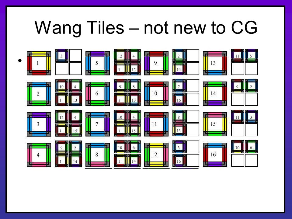 Wang Tiles – not new to CG