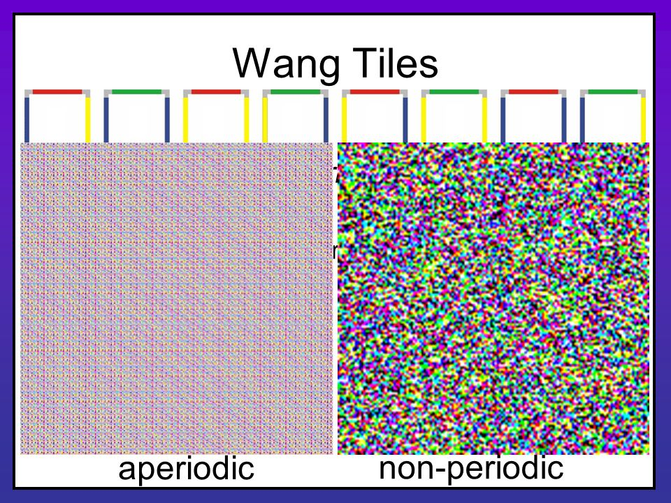 Wang Tiles aperiodic non-periodic We introduce non-periodic tilings
