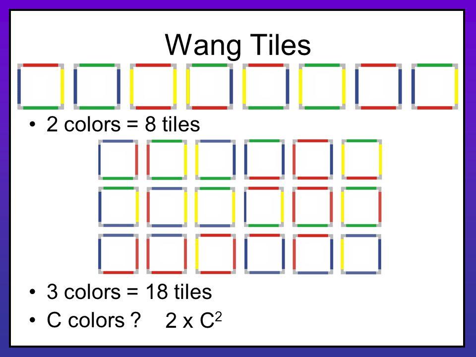 Wang Tiles 2 colors = 8 tiles 3 colors = 18 tiles C colors 2 x C2