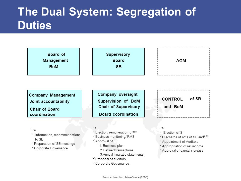 The Dual System: Segregation of Duties