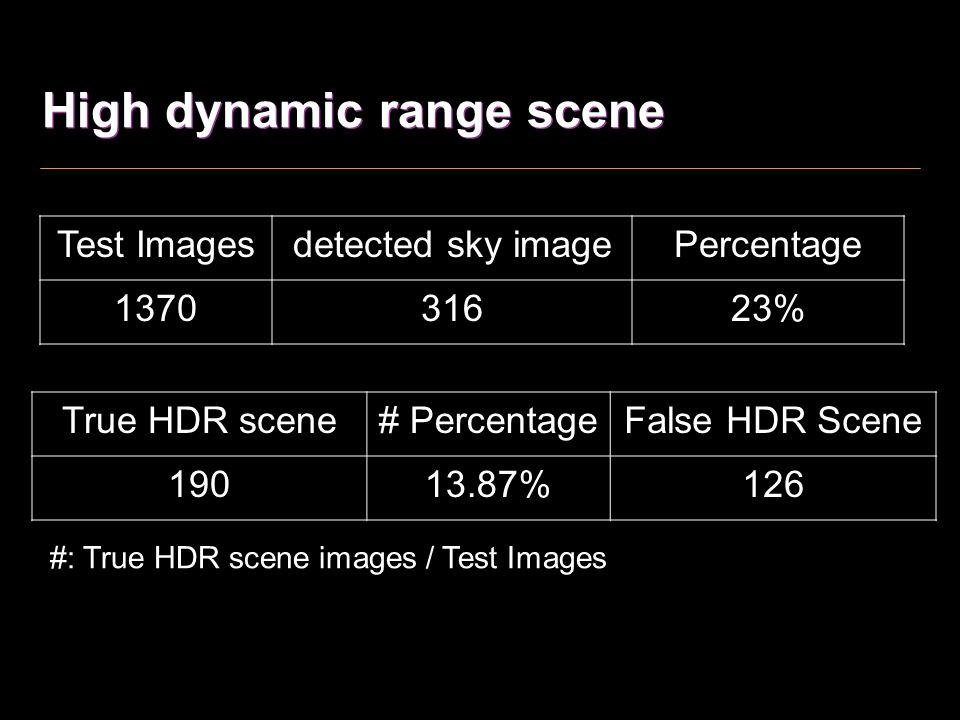 High dynamic range scene