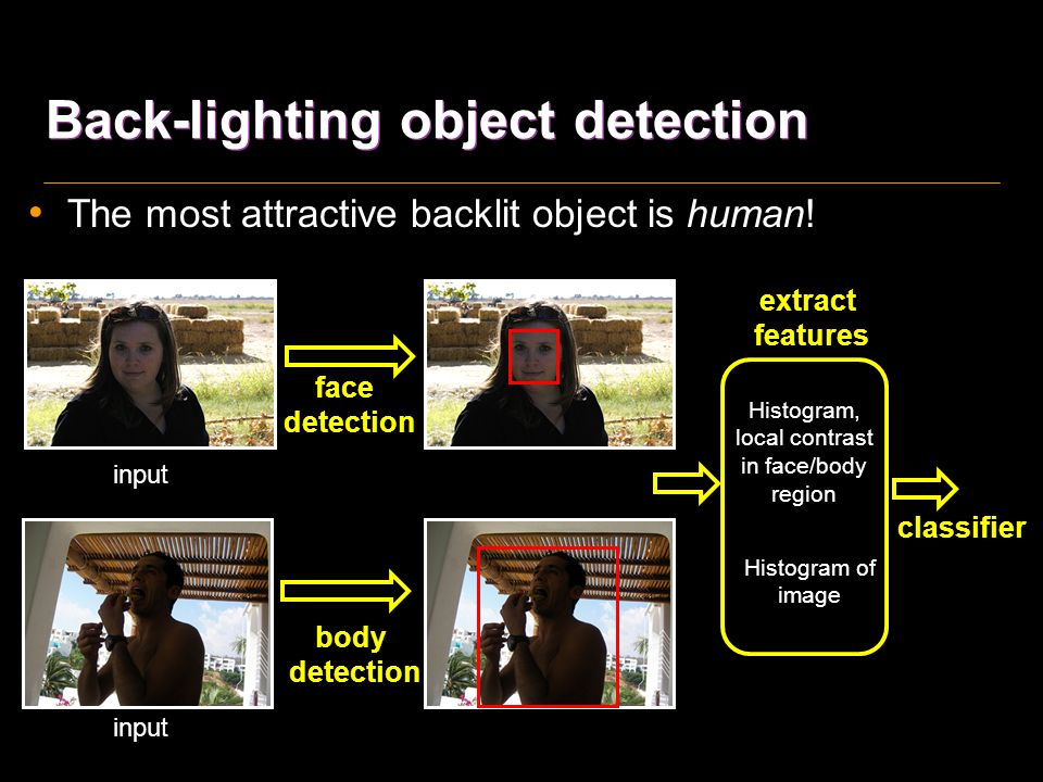 Back-lighting object detection