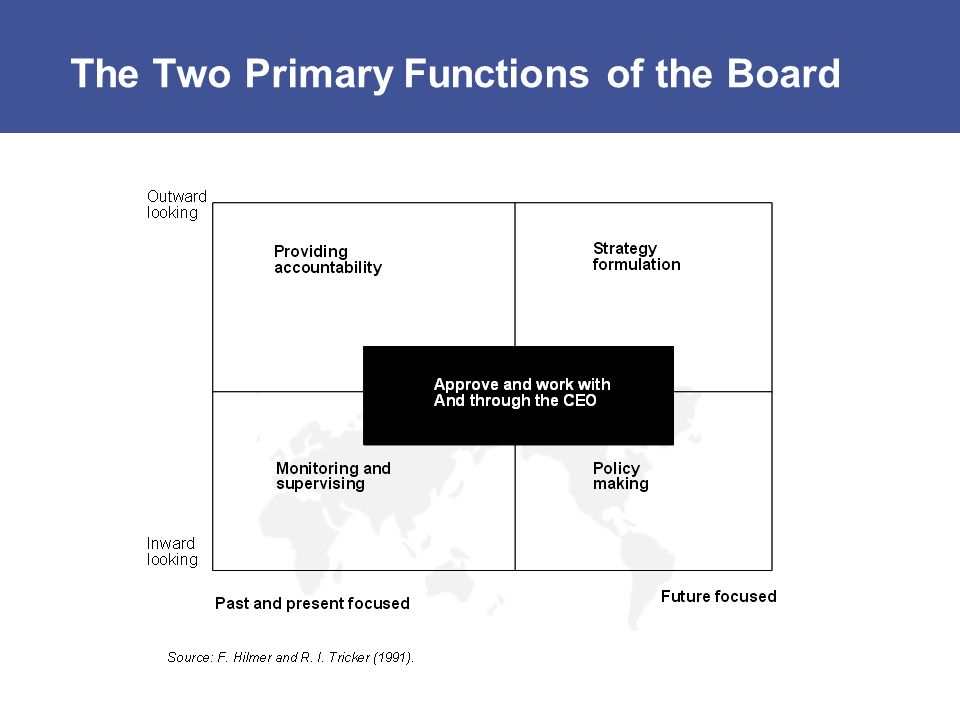The Two Primary Functions of the Board