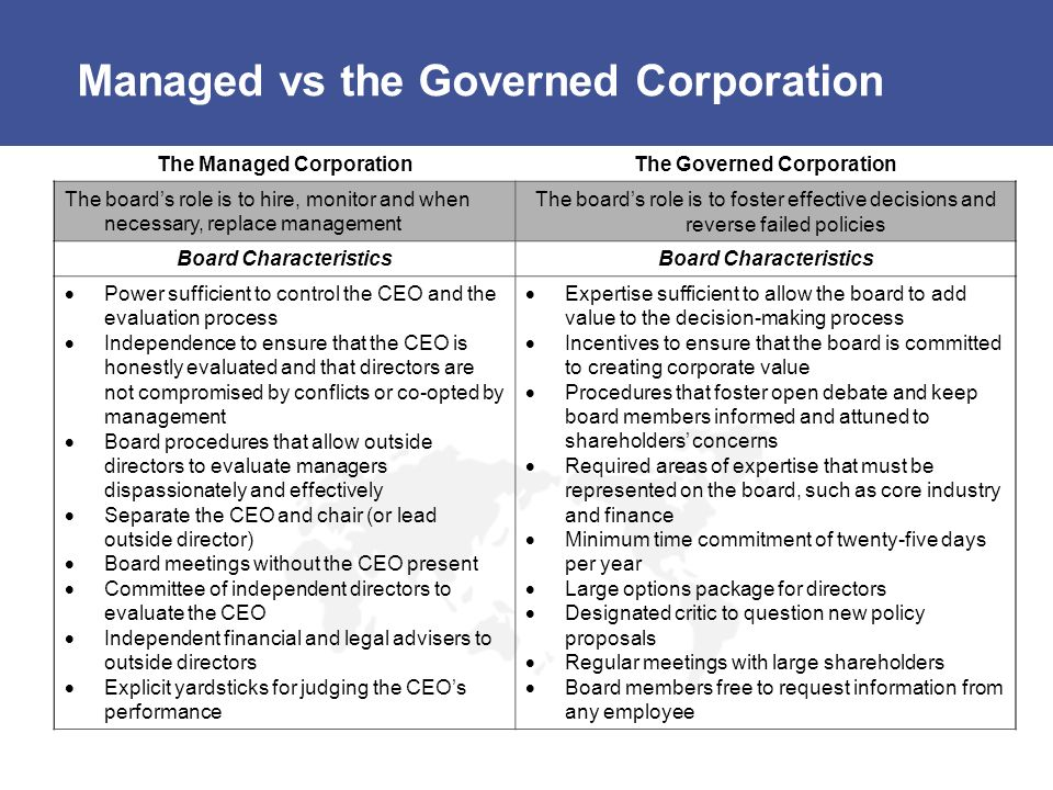 Managed vs the Governed Corporation