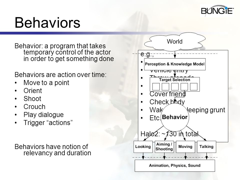 BehaviorsBehavior: a program that takes temporary control of the actor in order to get something done.