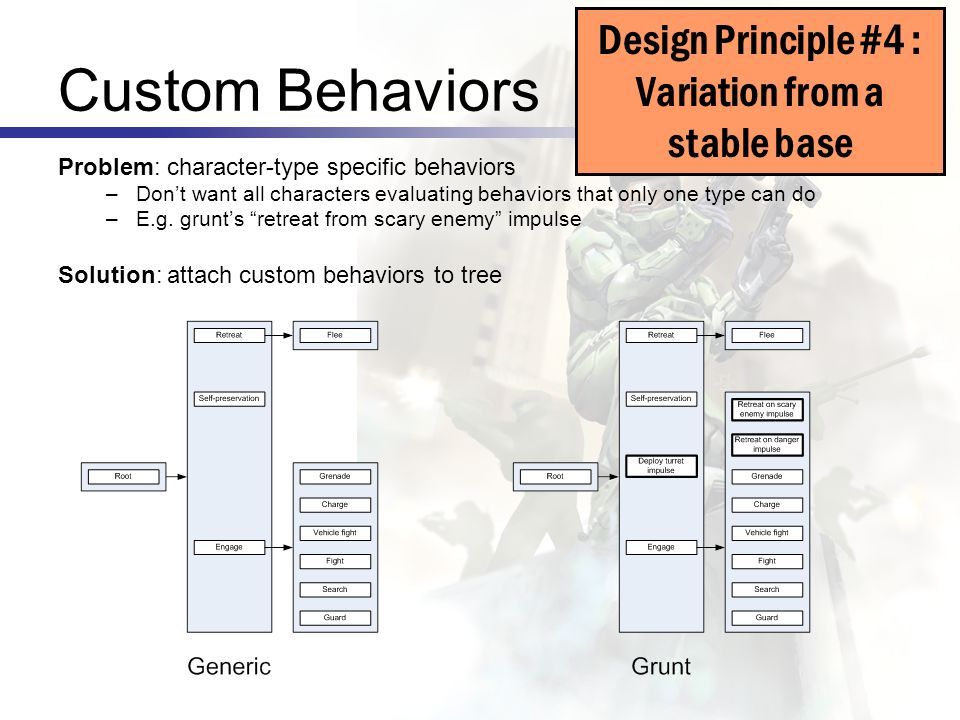 Design Principle #4 : Variation from a stable base