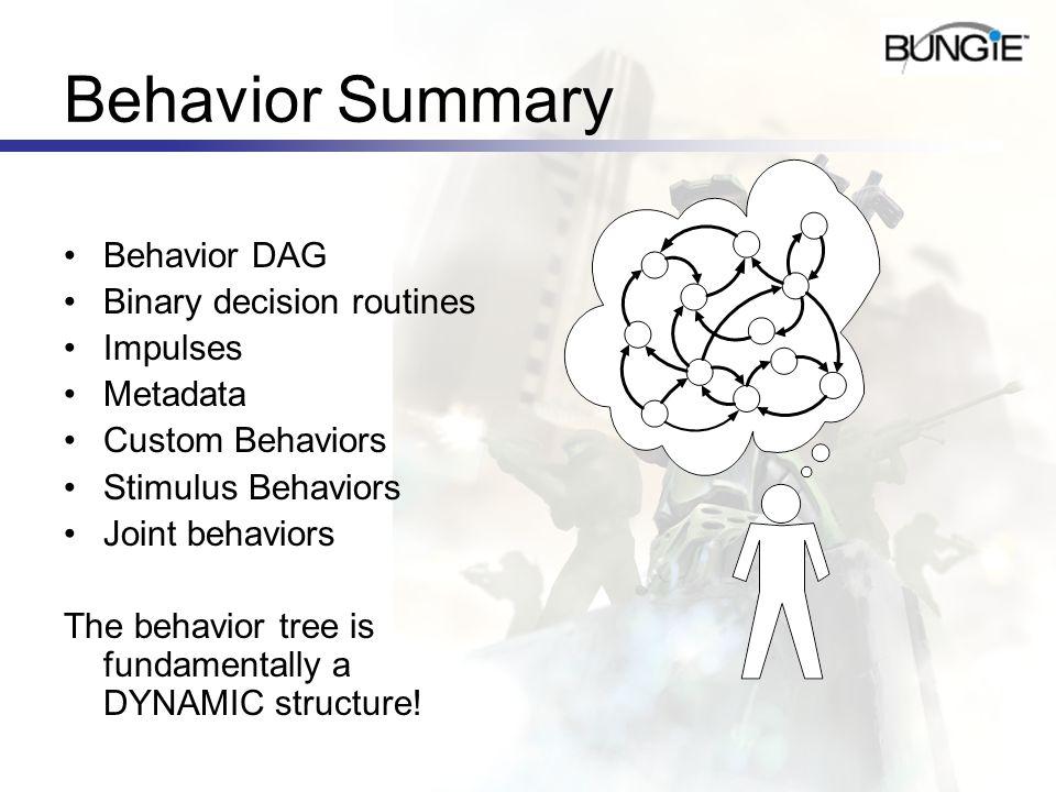 Behavior Summary Behavior DAG Binary decision routines Impulses
