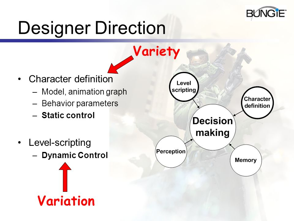 Designer Direction Variety Variation Character definition