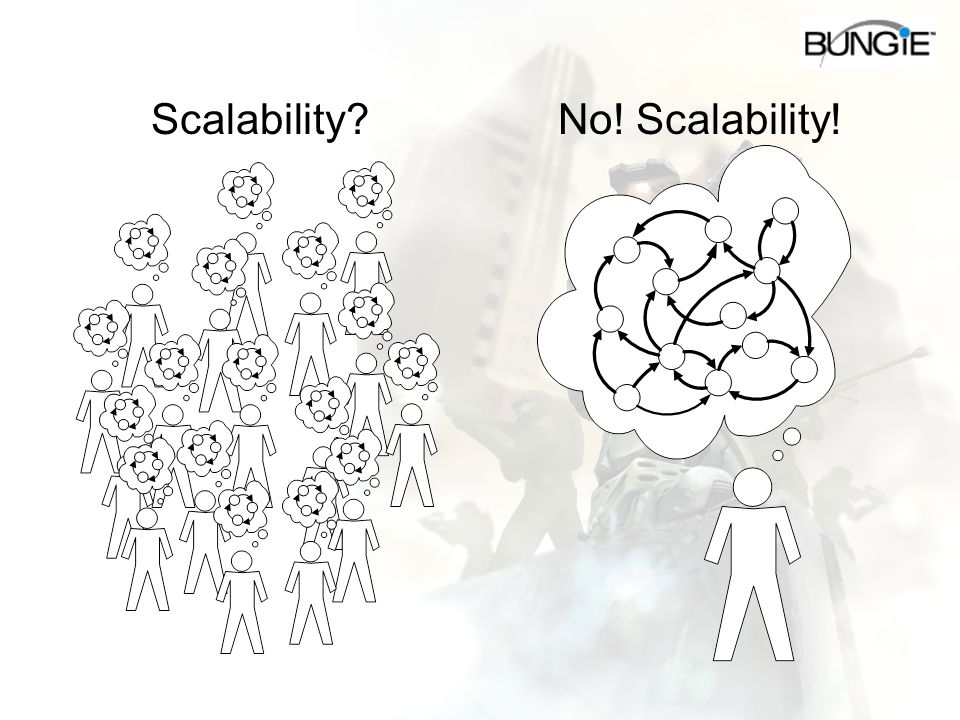 Scalability No! Scalability!