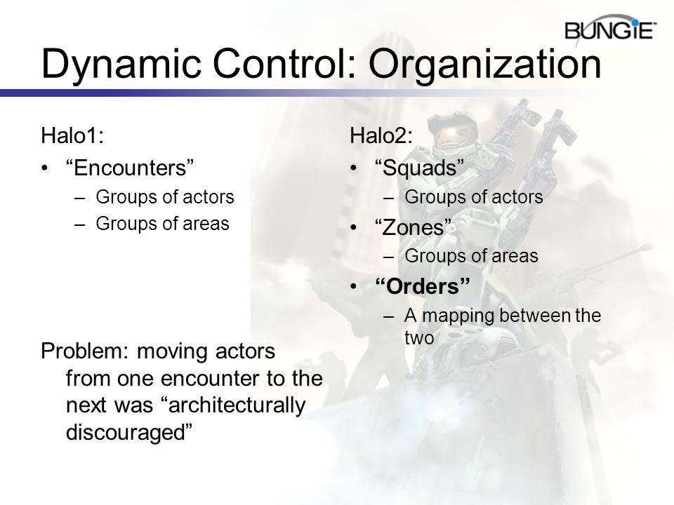 Dynamic Control: Organization