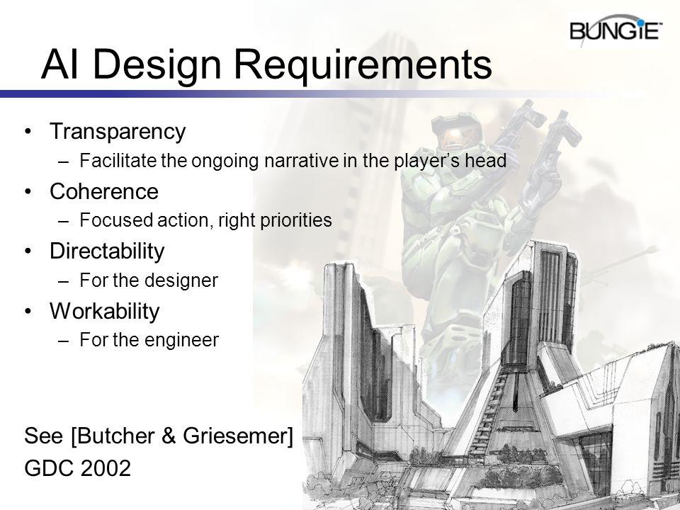 AI Design Requirements
