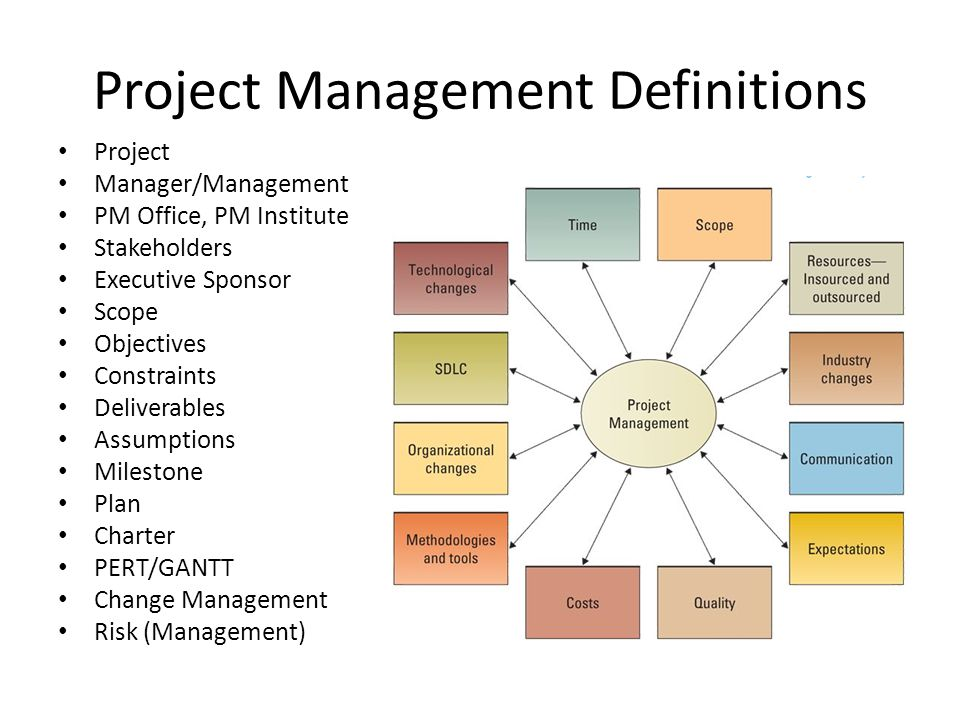 fundamentals of management assignment View homework help - fundamental+of+management+assignment+4 from management 411 at university of maryland, university college running head: bu310 fundamentals of management assignment 4 akanbi,.