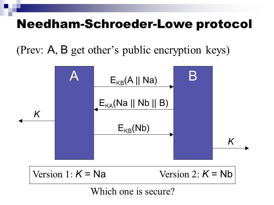 Needham-Schroeder-Lowe protocol