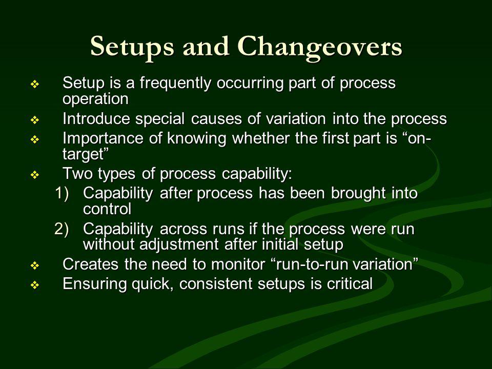 Setups and Changeovers