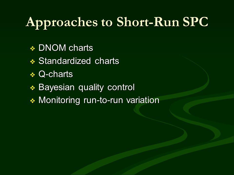 Approaches to Short-Run SPC