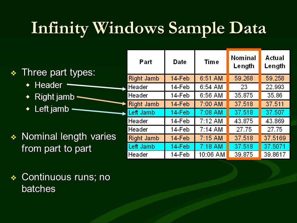 Infinity Windows Sample Data