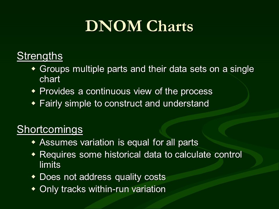 DNOM Charts Strengths Shortcomings