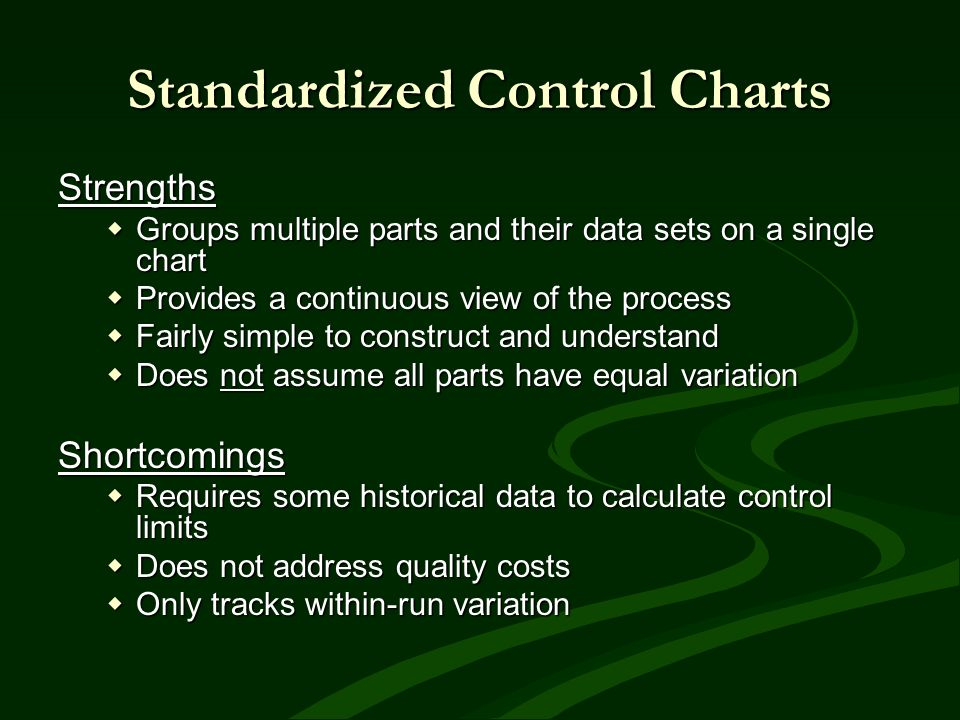 Standardized Control Charts